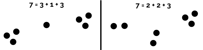 Exemple dénombrement décomposition-recomposition