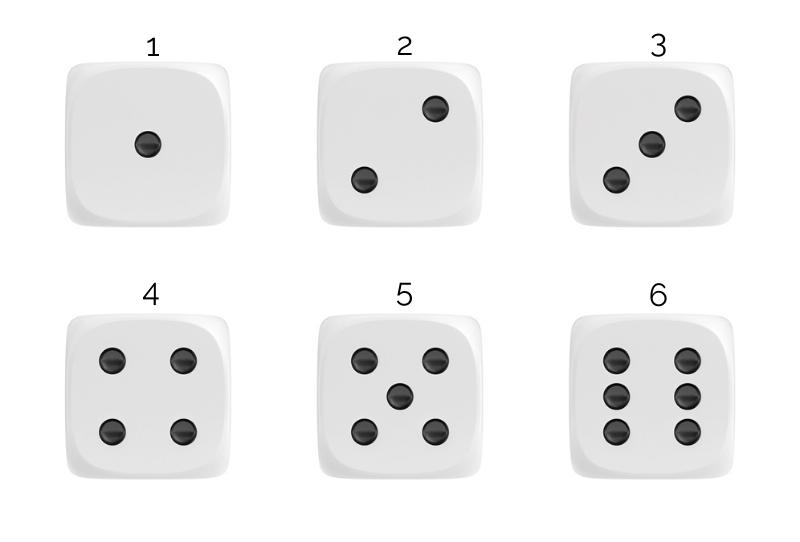 faces dé numérotées