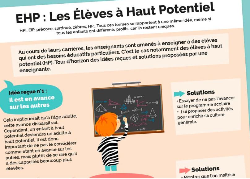 """Infographie """"EHP : Les élèves à haut potentiel"""""""
