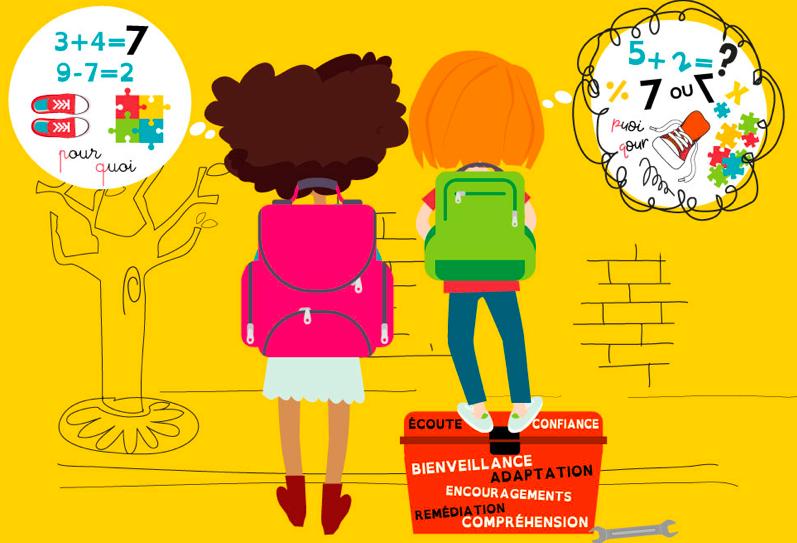 enfant TDAH école inclusive