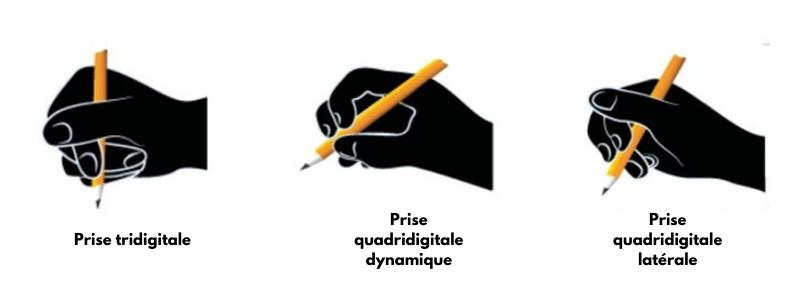 Différentes prises en main du crayon