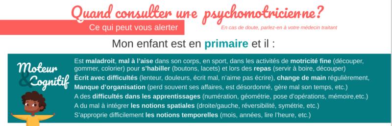 Infograhie Calliopé : quand consulter un psychomotricien ?