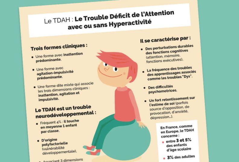 Infographie Le TDAH