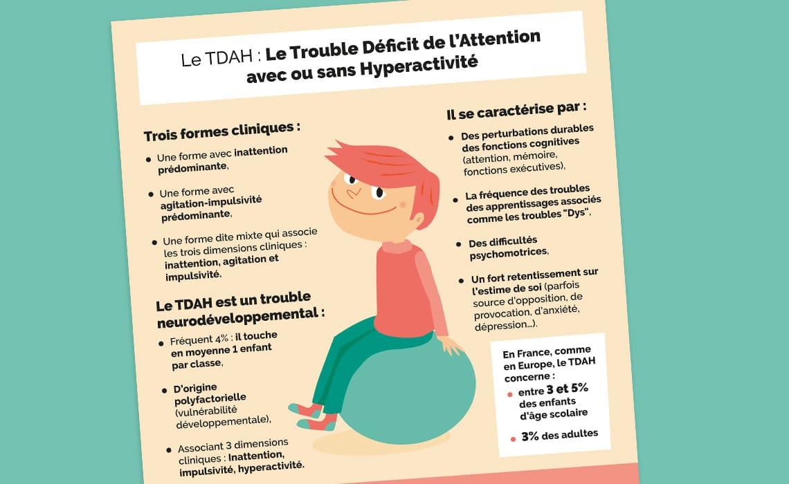 infographie sur le TDAH