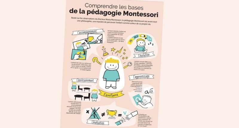 infographie-montessori