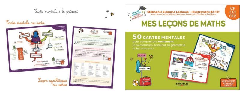 Cartes mentales Français et Math
