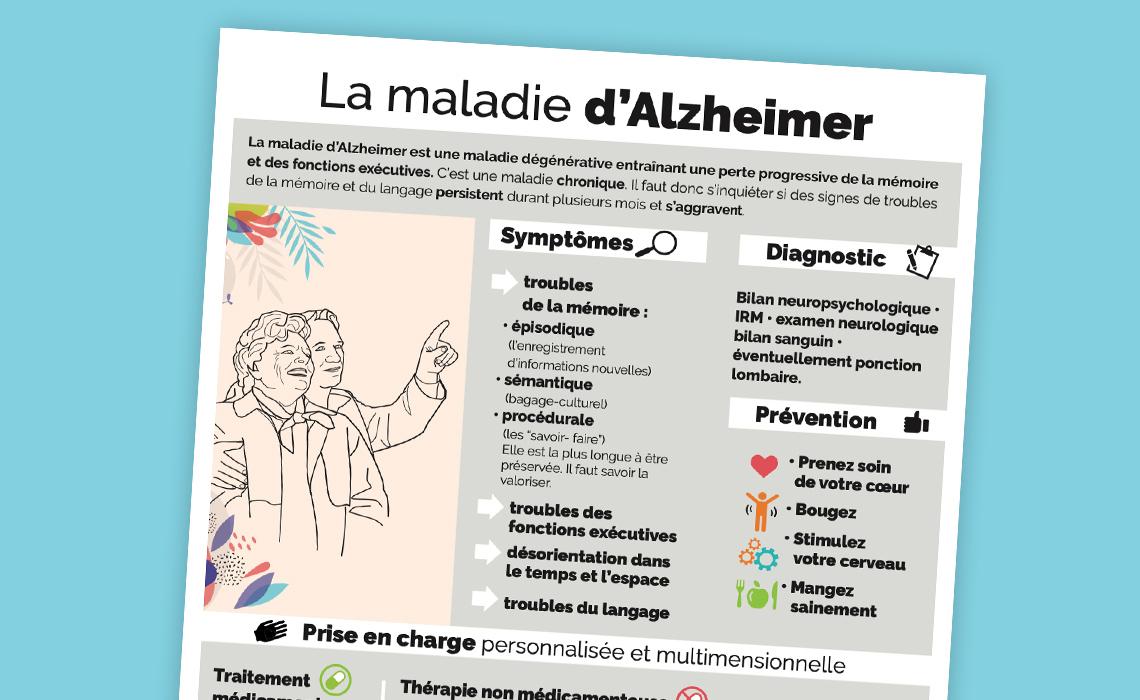 Maladie d'Alzheimer : les bases pour comprendre